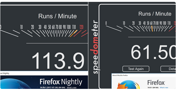 Firefox Nightly 56 is ~80% faster at speedometer v2 compared to currently released Firefox 54